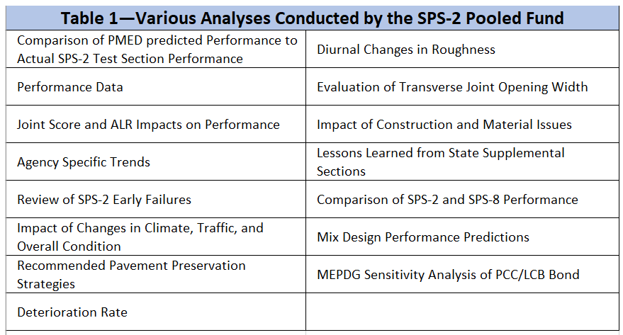 Looking Back at the SPS-2 Pooled Fund Study Results