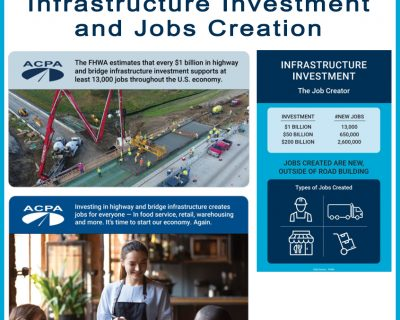 ACPA Social Media Campaign Emphasizes Highway Investment