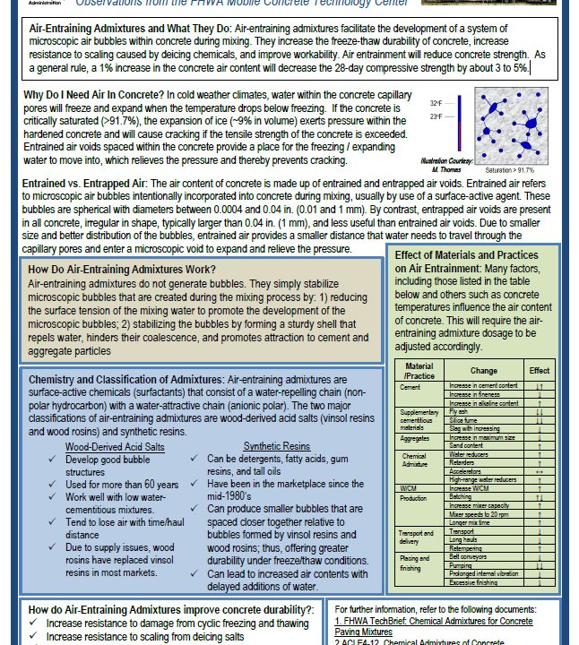 FHWA Offers Tech Flyer on Air-Entraining Admixtures for Concrete