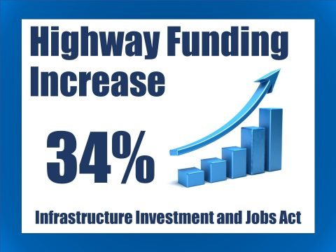 Historic Infrastructure Investment Passes Senate – Includes Big Wins for Concrete Paving